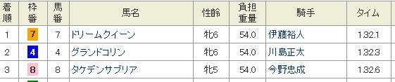 Baidu IME_2014-6-10_10-41-23