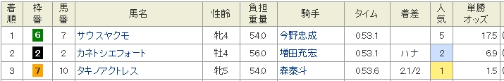 Baidu IME_2014-6-11_10-3-55