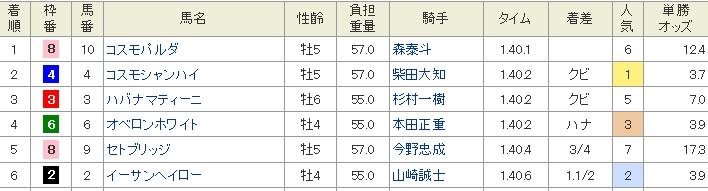 Baidu IME_2014-6-11_10-10-51