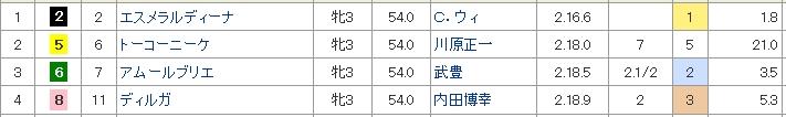 Baidu IME_2014-6-12_9-42-20