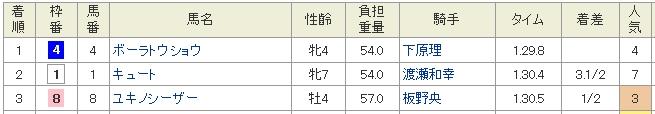 Baidu IME_2014-6-13_21-8-4