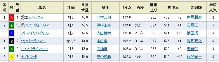 Baidu IME_2014-6-16_21-57-28