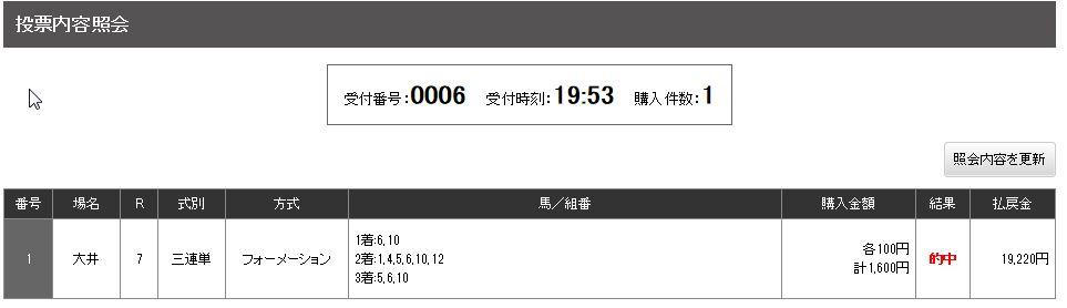 20140622 大井7R