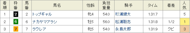 Baidu IME_2014-6-27_23-54-49