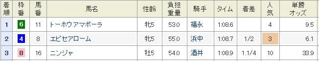 Baidu IME_2014-7-6_16-44-24