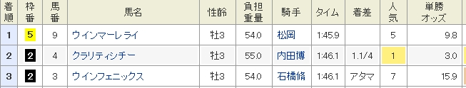Baidu IME_2014-7-6_16-48-1
