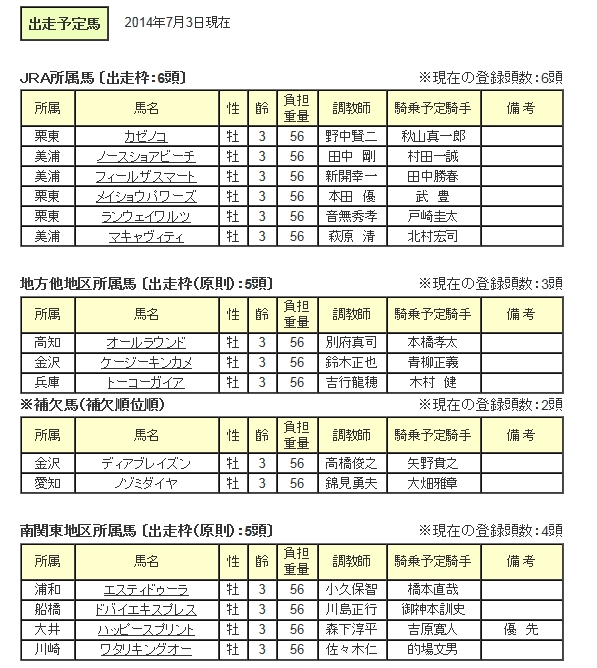 Baidu IME_2014-7-6_16-59-0