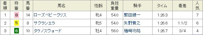 Baidu IME_2014-7-8_22-56-46