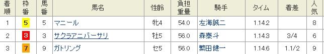 Baidu IME_2014-7-17_18-22-25