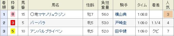 Baidu IME_2014-7-20_18-56-7