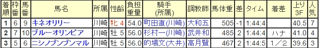 Baidu IME_2014-7-23_11-46-16