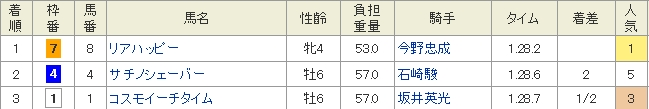Baidu IME_2014-7-24_0-37-56