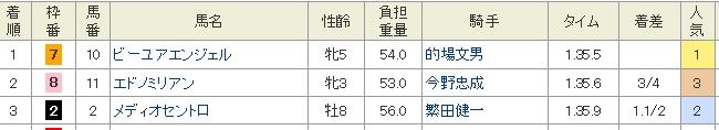 Baidu IME_2014-7-24_0-45-23
