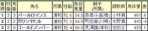 Baidu IME_2014-8-6_0-12-30