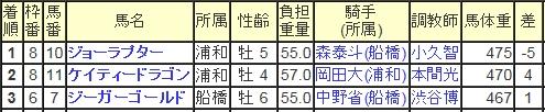 Baidu IME_2014-8-6_0-15-56