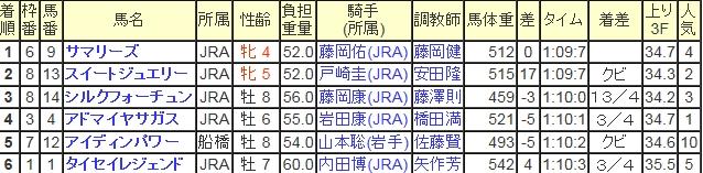 Baidu IME_2014-8-14_12-35-48