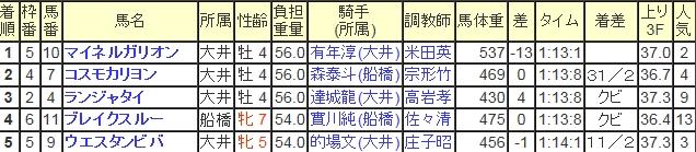 Baidu IME_2014-8-14_16-41-50