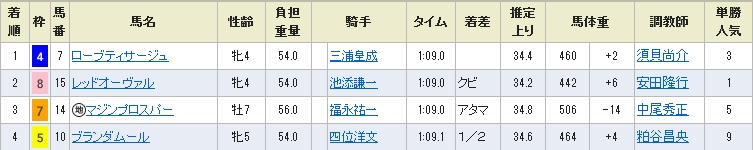 Baidu IME_2014-9-1_12-44-52