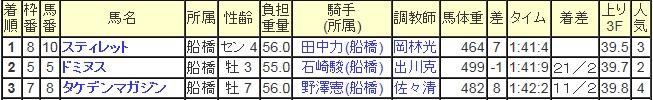 Baidu IME_2014-9-3_20-26-14