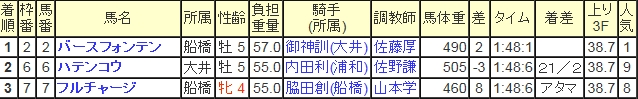Baidu IME_2014-9-3_20-31-47