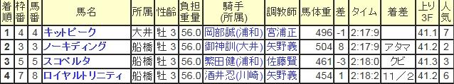 Baidu IME_2014-9-9_21-53-15