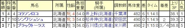 Baidu IME_2014-9-10_23-2-17
