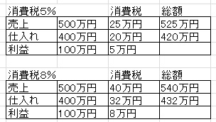 消費税表2