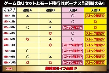 makurosuf2-table.jpg