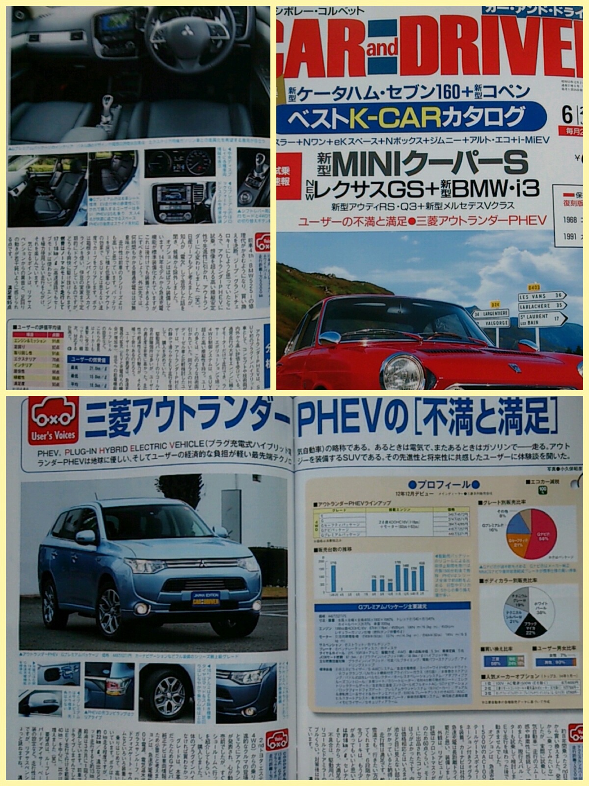 CAR AND DRIVER アウトランダーPHEV