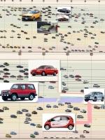 三菱車の系譜