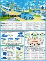 水素エネルギー社会