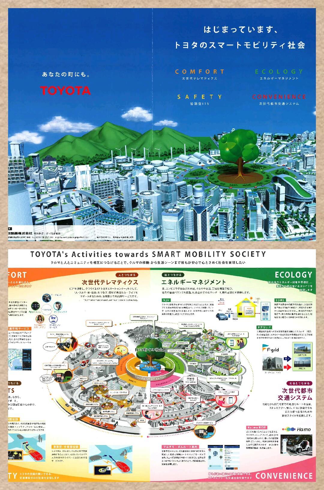 トヨタのスマートモビリティ社会