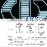 アウトランダーPHEV S-AWC比較