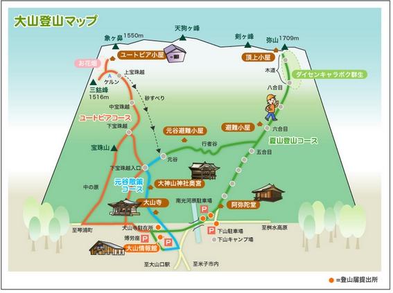 大山コースマップ
