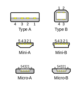 271px-Types-usb_new_svg.png