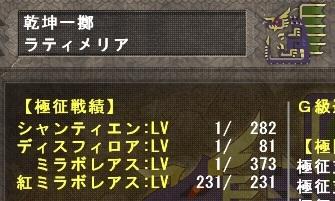 征伐戦レベル