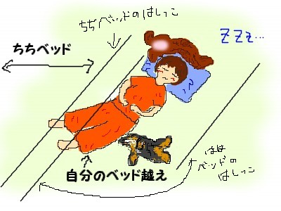 最近の寝方