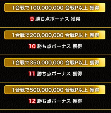 今回は5億がMAX