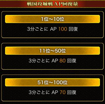 AP回復1~100