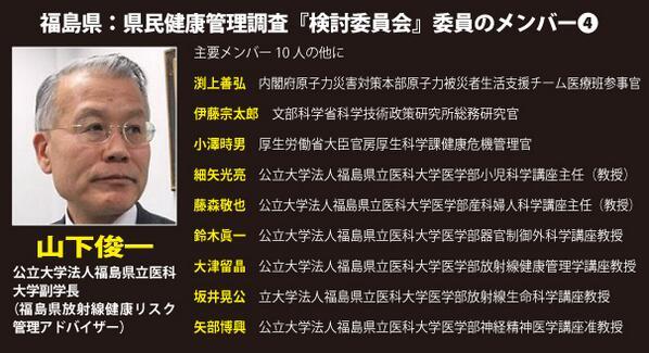 福島健康調査委員のメンバー