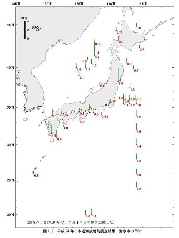放射能調査報告書平成 24年調査結果海上保安庁より H24年日本近海のSr90の濃度