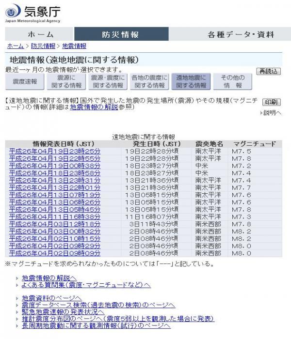 気象庁地震情報