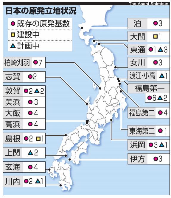建設中・計画中を含めて、日本全国に20か所の原子力発電所。