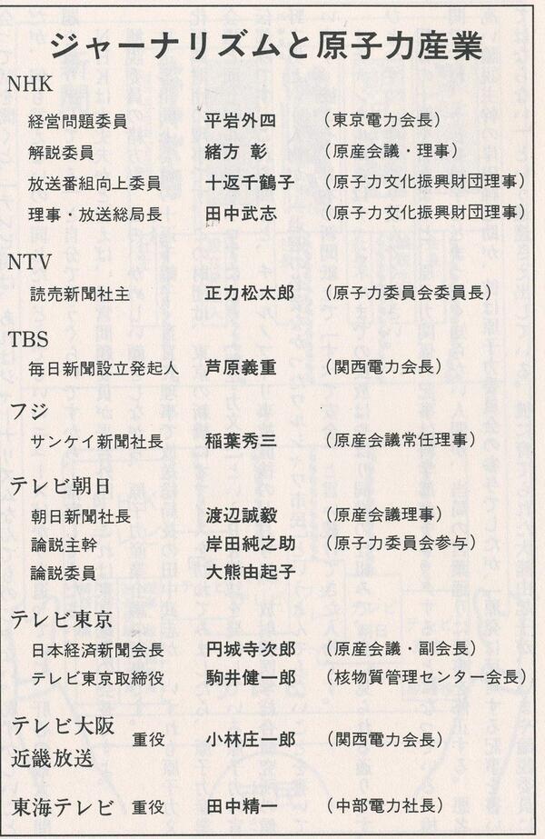 日本は米国の100%植民地!特に軍事と原子力では【米国の絶対支配体制】が敗戦直後から用意されていた!