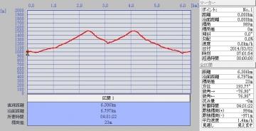 furano20140302.jpg