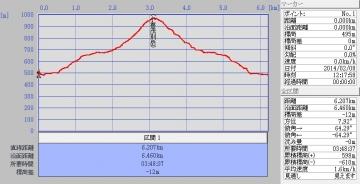 kokimobetsu20140208data.jpg