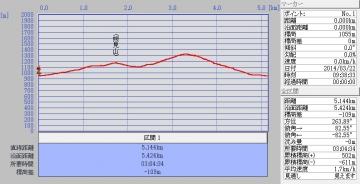 kumami20140322data.jpg