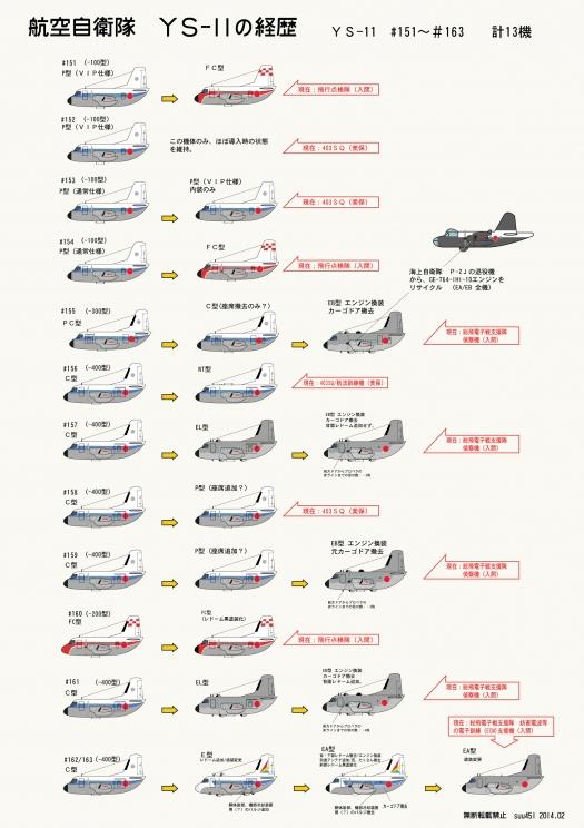 YS-11の歴史 空自13機全機 150 RGB