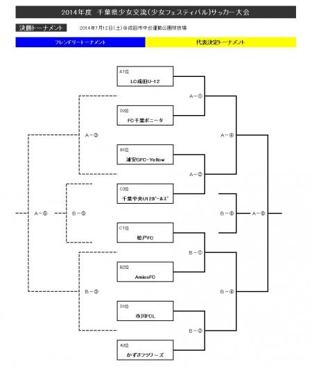 20140706-8決勝T