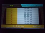 ジャパンスピードゴルフ1スコア